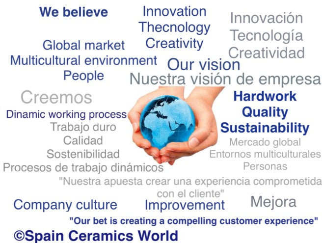 Our vision Spain Ceramics World